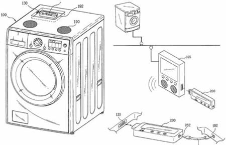 lg-washing-machine-with-mp3-player.jpg