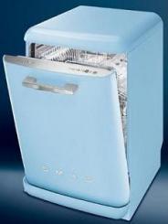 Smeg Retro Appliances - Kitchen Studio of Naples, Inc.