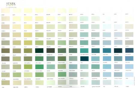 Stark paint kitchen studio of naples inc for Paint charts for kitchens