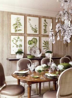 chartreuse prints | KitchAnn Style