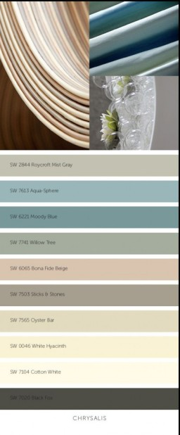 Sherwin-Williams 2015 Colormix Color Forecast