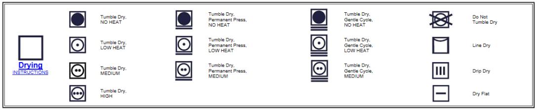 laundry symbols decoded | KitchAnn Style