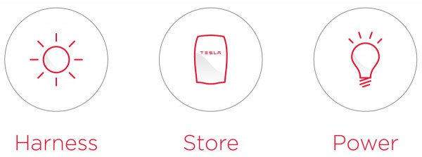 Battery Storage Energy Options| KitchAnn Style