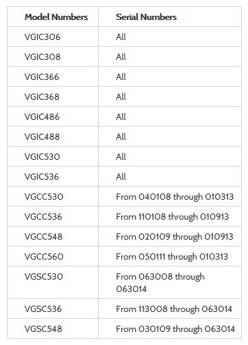Viking Range Recall 2015 | KitchAnn Style