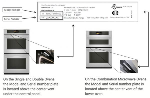 Jenn-Air Ovens Recall | KitchAnn Style