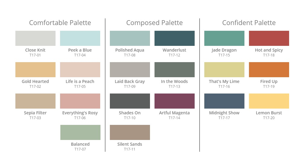 Kitchen Colour Schemes 2017